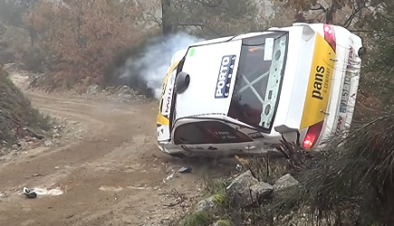Rally Crash & Fails 2020 (33)